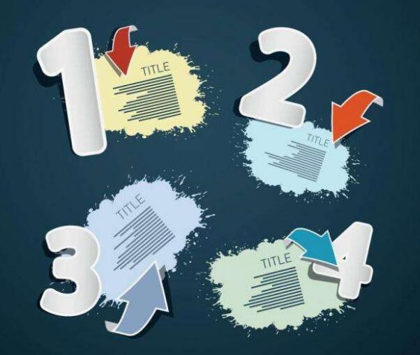 微商必学实操技能,两种方法帮你解决素材分类的困扰